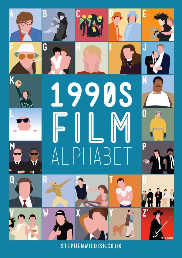 1990s Film Alpha...1990s Decade